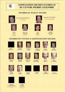 trombinoscope Conseil administration